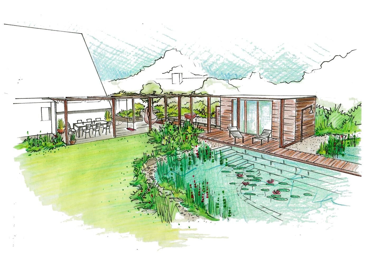 Visualisierung Saunagarten mit Schwimmteich