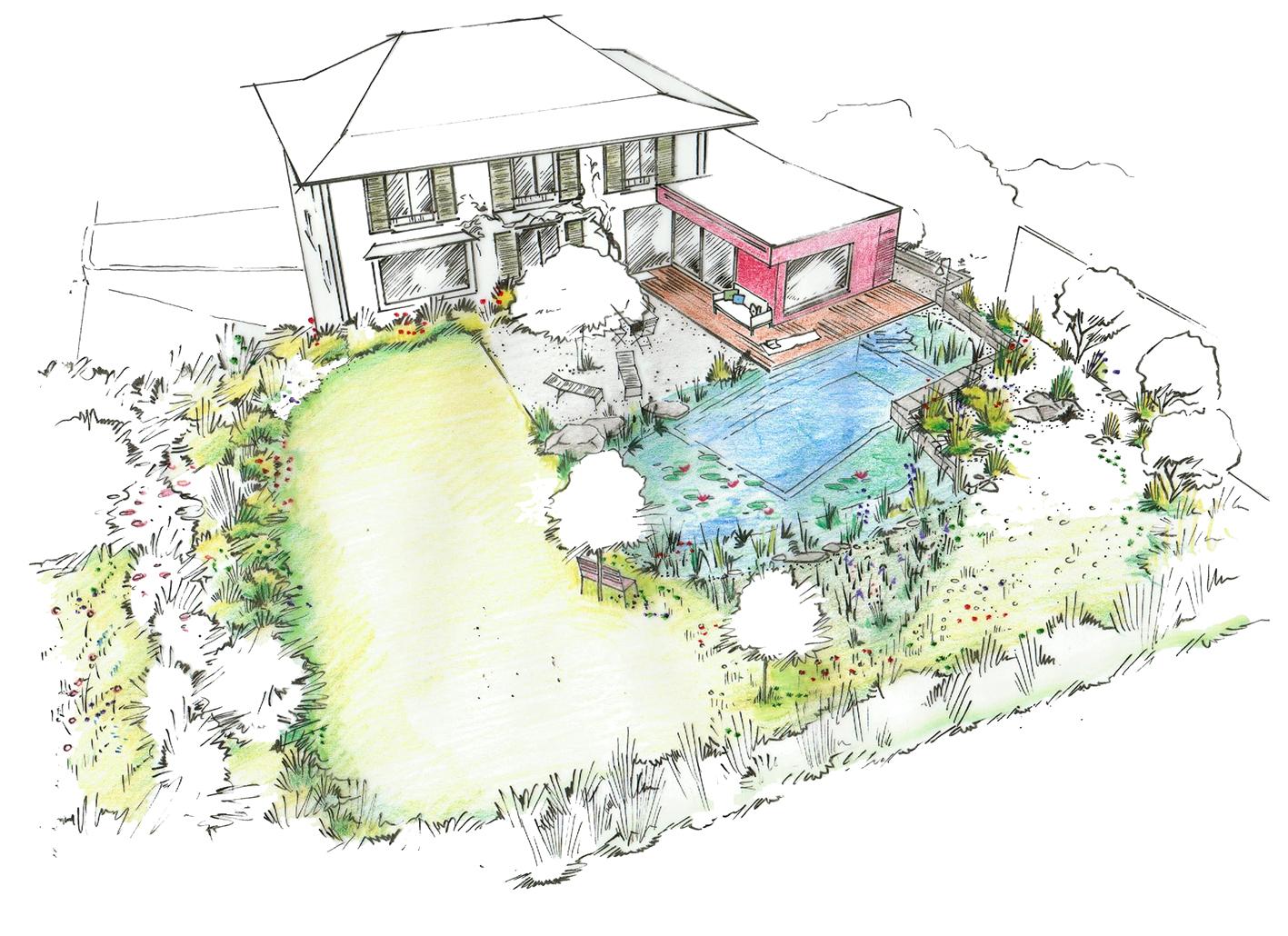 Visualisierung Hausgarten Perspektive